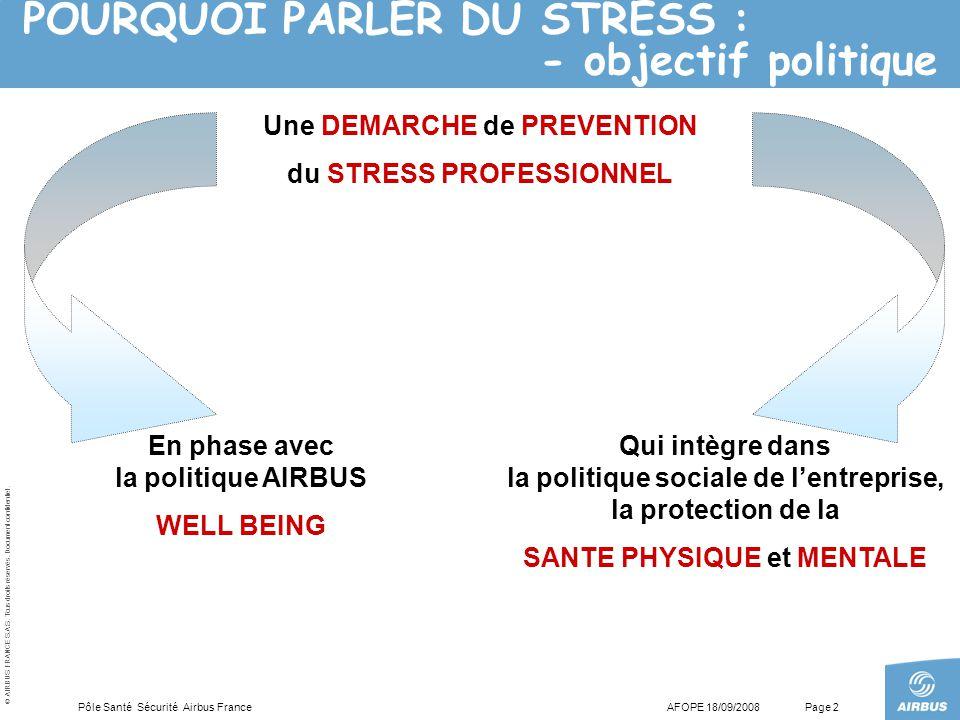 © AIRBUS FRANCE S.A.S. Tous droits réservés. Document confidentiel. AFOPE 18/09/2008Pôle Santé Sécurité Airbus FrancePage 2 POURQUOI PARLER DU STRESS