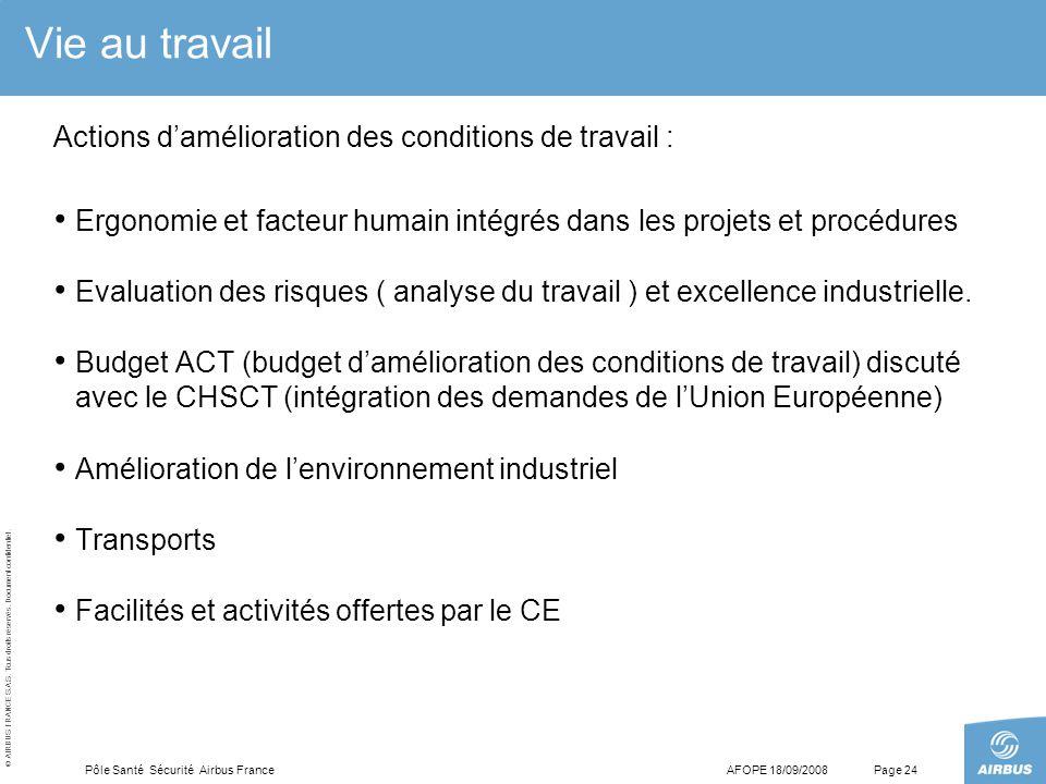 © AIRBUS FRANCE S.A.S. Tous droits réservés. Document confidentiel. AFOPE 18/09/2008Pôle Santé Sécurité Airbus FrancePage 24 Vie au travail Actions d'