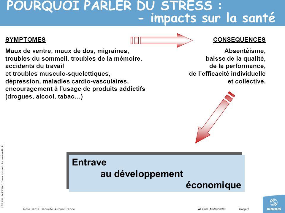 © AIRBUS FRANCE S.A.S. Tous droits réservés. Document confidentiel. AFOPE 18/09/2008Pôle Santé Sécurité Airbus FrancePage 3 POURQUOI PARLER DU STRESS