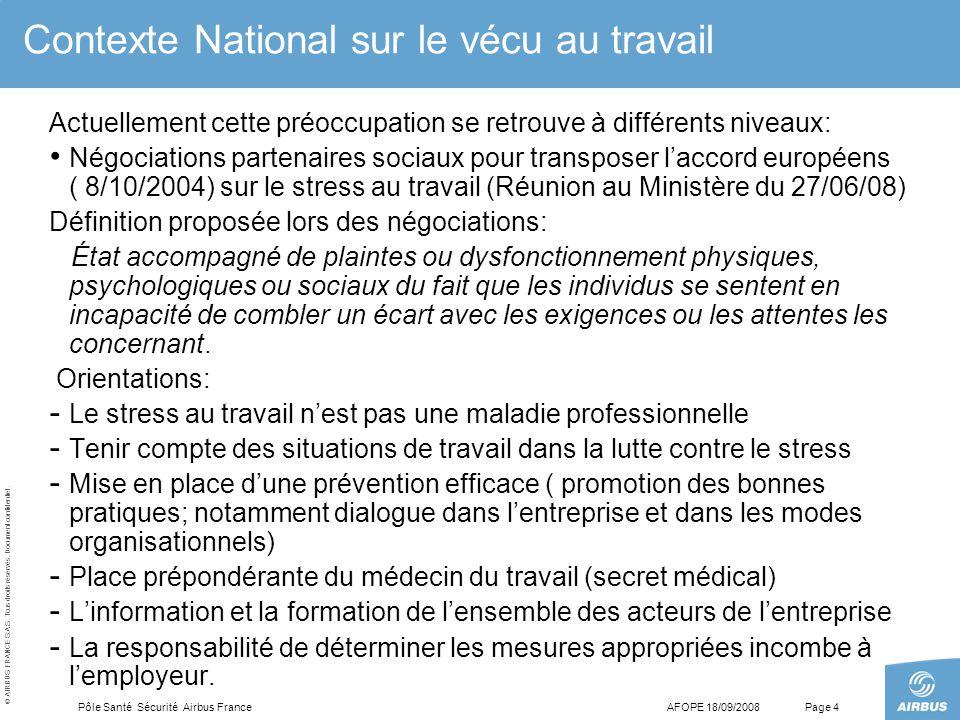 © AIRBUS FRANCE S.A.S. Tous droits réservés. Document confidentiel. AFOPE 18/09/2008Pôle Santé Sécurité Airbus FrancePage 4 Contexte National sur le v
