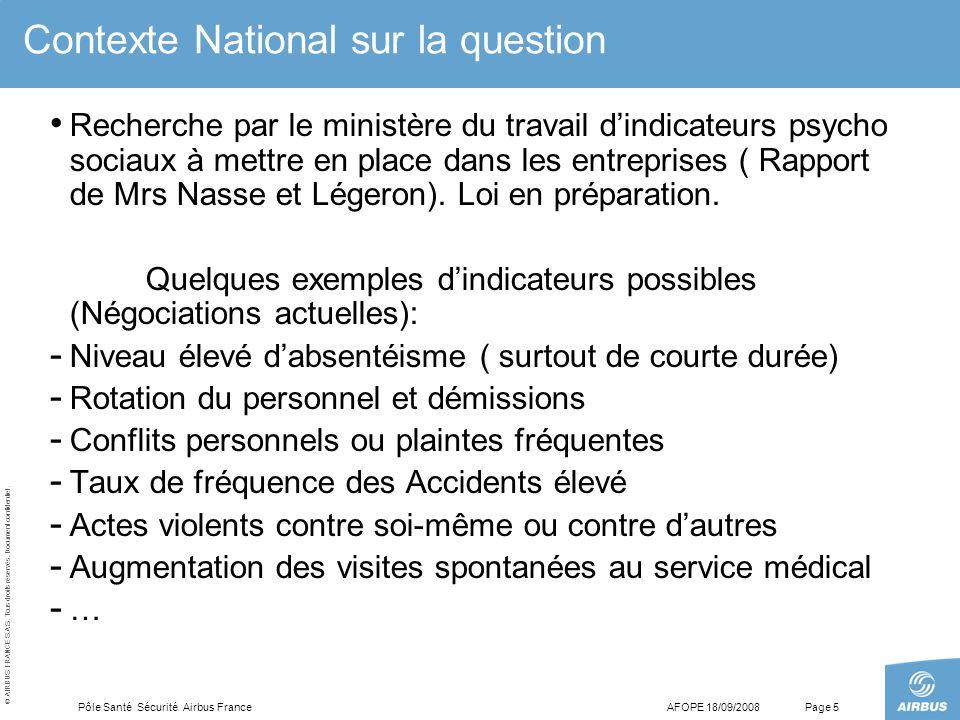 © AIRBUS FRANCE S.A.S. Tous droits réservés. Document confidentiel. AFOPE 18/09/2008Pôle Santé Sécurité Airbus FrancePage 5 Contexte National sur la q