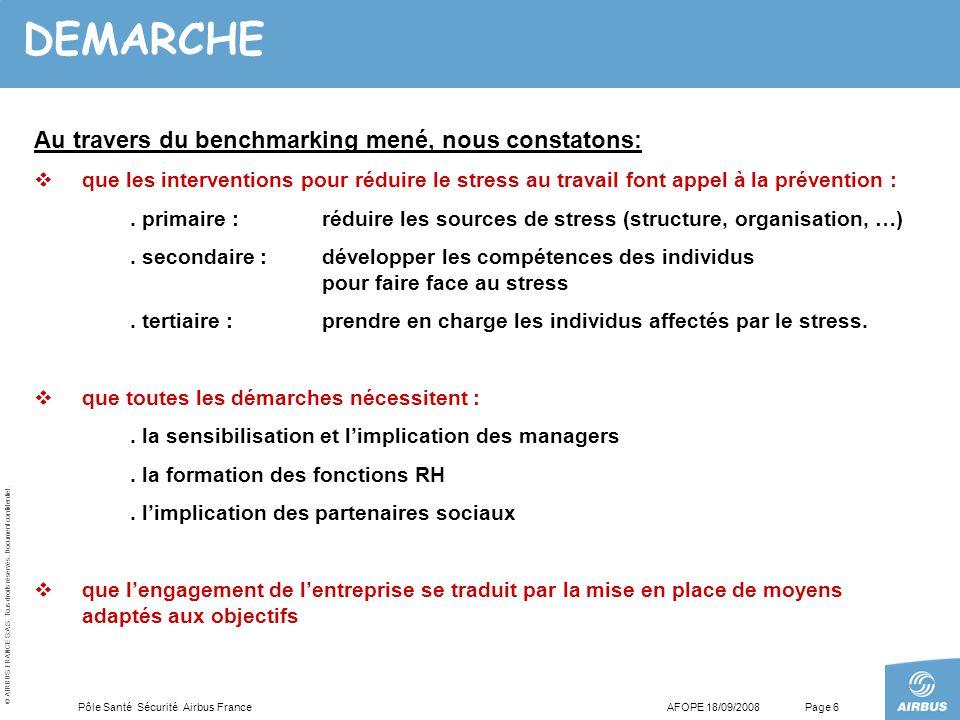 © AIRBUS FRANCE S.A.S. Tous droits réservés. Document confidentiel. AFOPE 18/09/2008Pôle Santé Sécurité Airbus FrancePage 6 DEMARCHE Au travers du ben