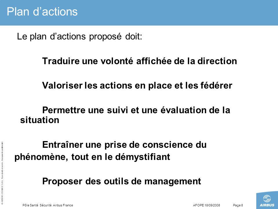 © AIRBUS FRANCE S.A.S. Tous droits réservés. Document confidentiel. AFOPE 18/09/2008Pôle Santé Sécurité Airbus FrancePage 8 Plan d'actions Le plan d'a