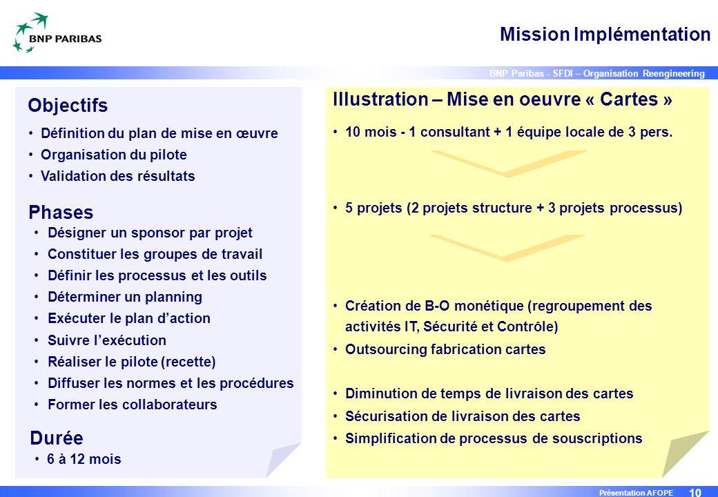 10 BNP Paribas - SFDI – Organisation Reengineering Présentation AFOPE Mission Implémentation Phases 6 à 12 mois Durée Définition du plan de mise en œu