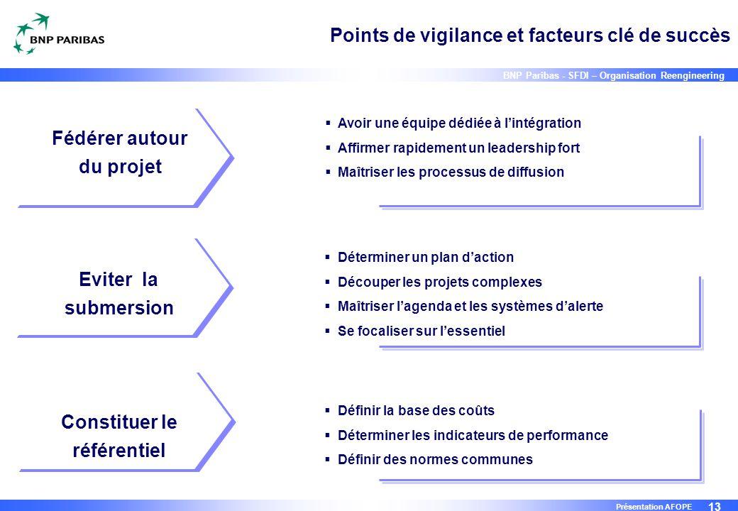 13 BNP Paribas - SFDI – Organisation Reengineering Présentation AFOPE Points de vigilance et facteurs clé de succès Fédérer autour du projet  Avoir u