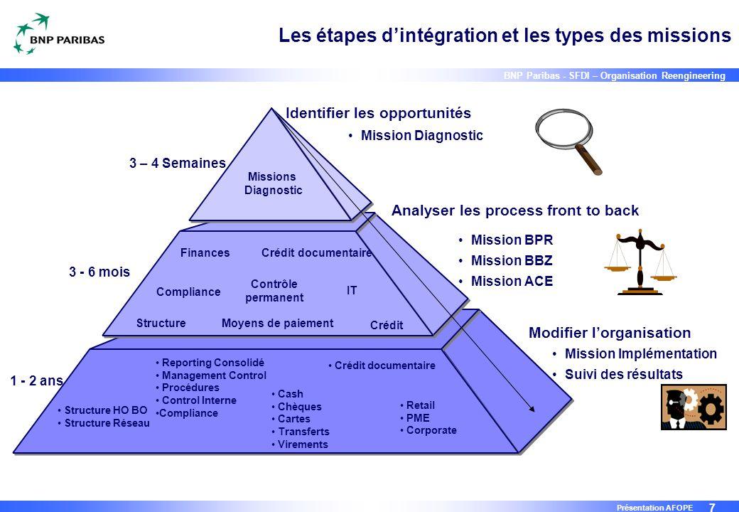 7 BNP Paribas - SFDI – Organisation Reengineering Présentation AFOPE Les étapes d'intégration et les types des missions Missions Diagnostic StructureM