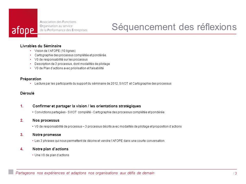 Partageons nos expériences et adaptons nos organisations aux défis de demain Animer le réseau des adhérents PARIS - MAI 2014 Objectif Atteindre tous les clients & prospects Où sont les clients .