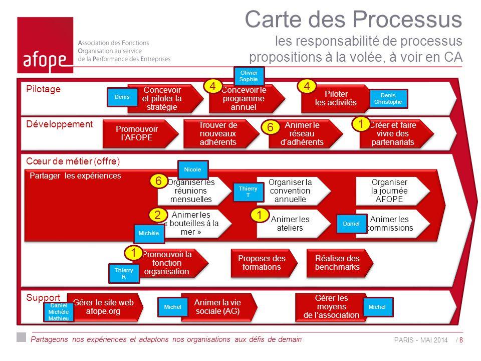 Partageons nos expériences et adaptons nos organisations aux défis de demain Piloter les activités PARIS - MAI 2014 Actions Modalités du CA 2h/mois (sauf 7-8-10, 6 en call) Désigner un porteur par action/sujet/dossier et inscrire dans le plan d'action Clarifier et exercer les rôels (time keeper, animateur, rapporteur) I seul document pour action, décision, information, sujets) Flexibilisre les modalités (horaire, plateau repas, call … en fonction du contenu Tableau de Bord et Indicateurs CA nb participants/nb membres Budget Adhérents nb d'adhérents, nb sociétés entre/sortie enquête de satisfaction Réunion mensuelle Nb de participants (AFOPE, entreprise) Site Taux de fréquentation et d'utilisation Denis, Sophie, Christophe / 19
