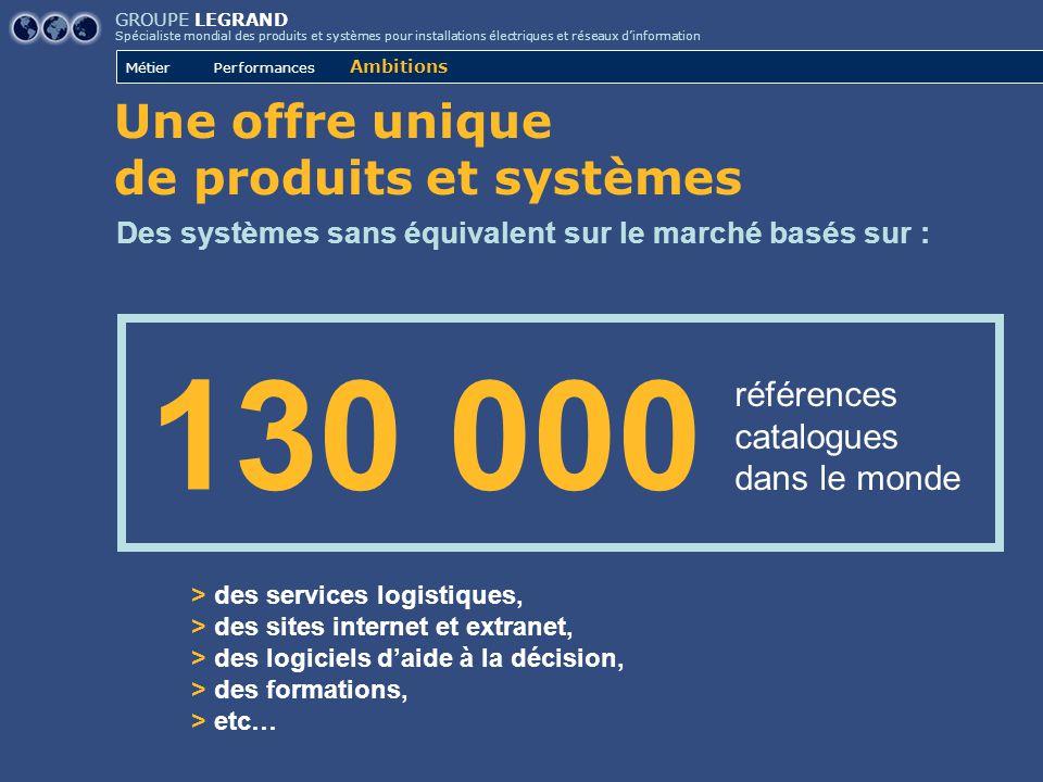 GROUPE LEGRAND Spécialiste mondial des produits et systèmes pour installations électriques et réseaux d'information Métier Performances Ambitions Des
