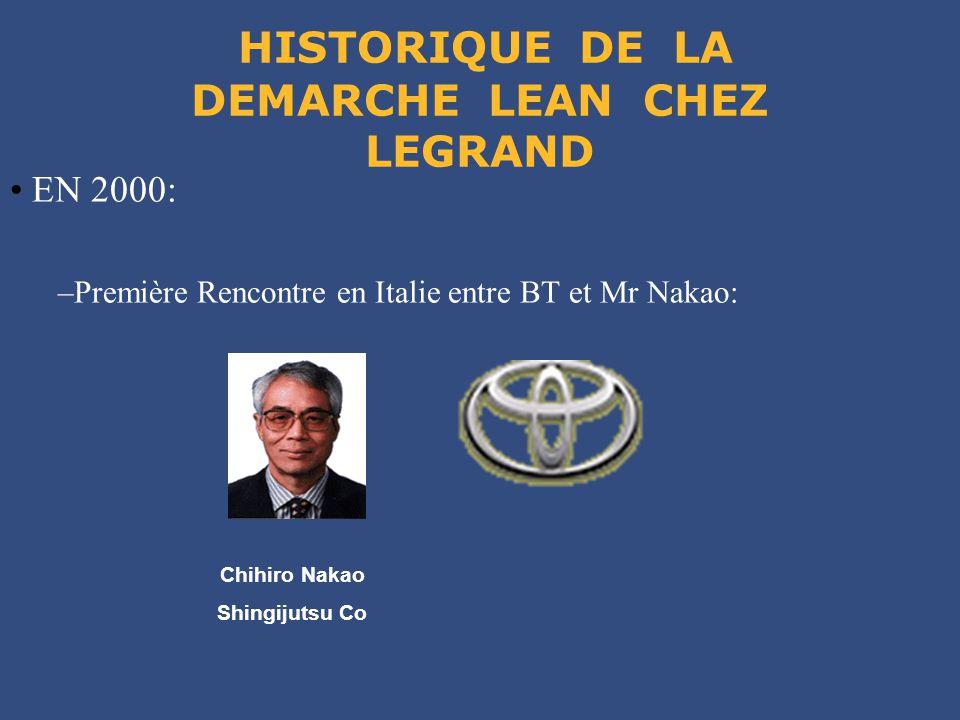 EN 2000: –Première Rencontre en Italie entre BT et Mr Nakao: Chihiro Nakao Shingijutsu Co HISTORIQUE DE LA DEMARCHE LEAN CHEZ LEGRAND