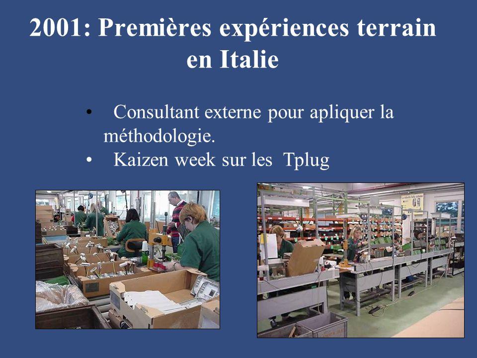 2001: Premières expériences terrain en Italie Consultant externe pour apliquer la méthodologie. Kaizen week sur les Tplug