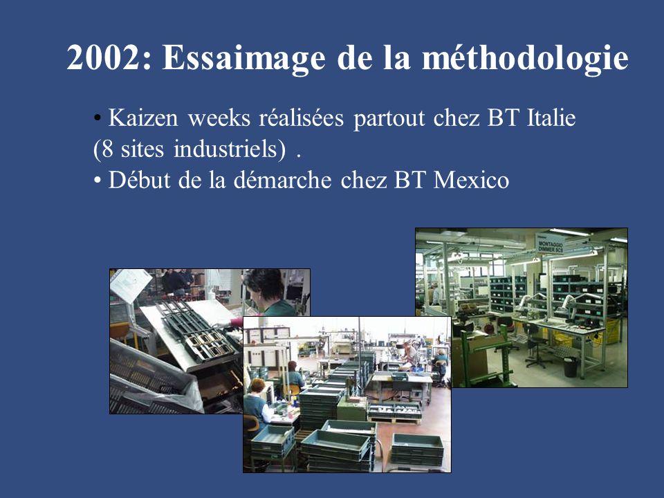 2002: Essaimage de la méthodologie Kaizen weeks réalisées partout chez BT Italie (8 sites industriels). Début de la démarche chez BT Mexico