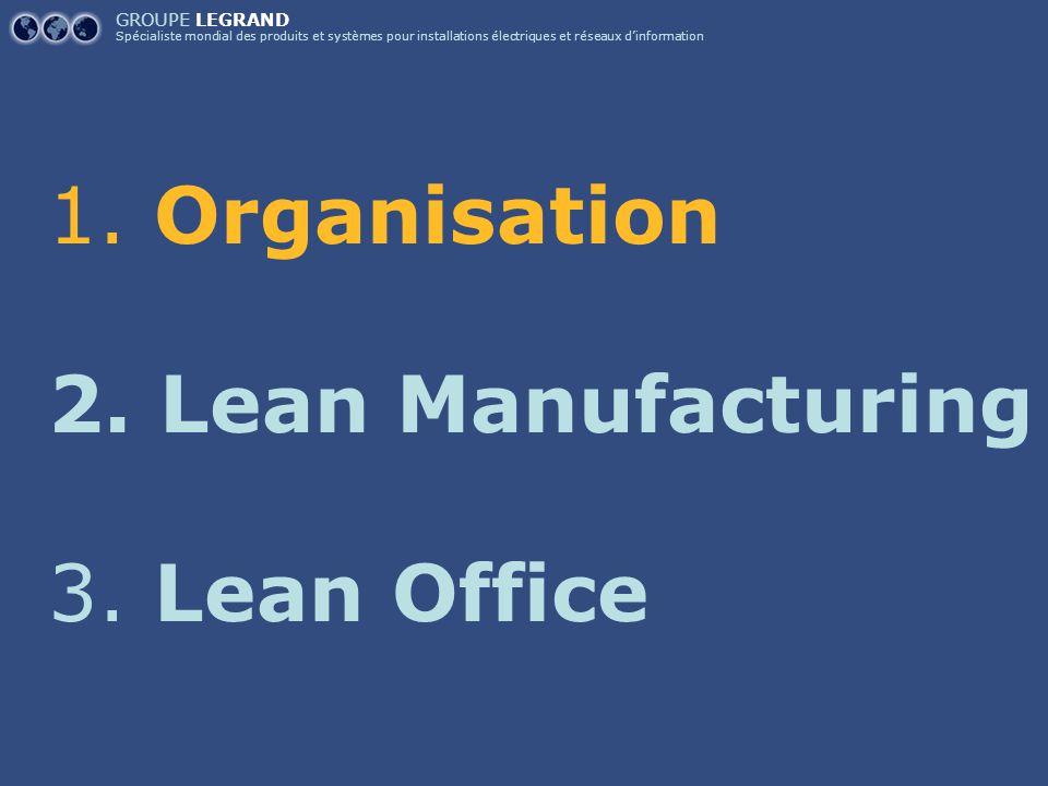 GROUPE LEGRAND Spécialiste mondial des produits et systèmes pour installations électriques et réseaux d'information 1. Organisation 2. Lean Manufactur