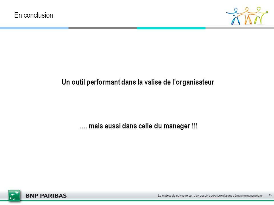En conclusion Un outil performant dans la valise de l'organisateur …. mais aussi dans celle du manager !!! La matrice de polyvalence : d'un besoin opé