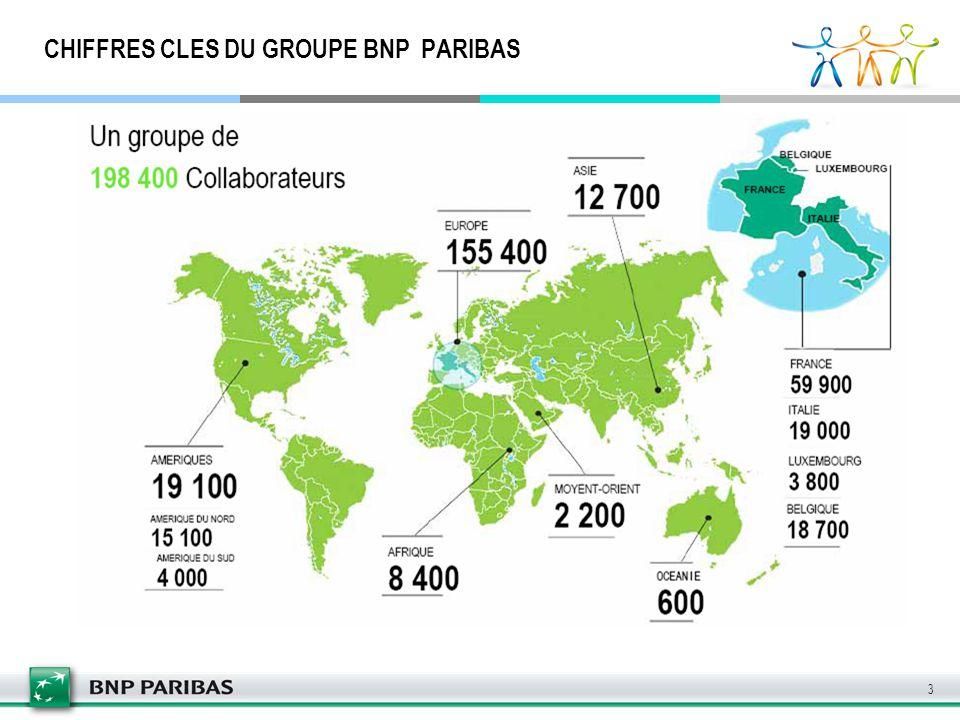 CHIFFRES CLES DU GROUPE BNP PARIBAS 3