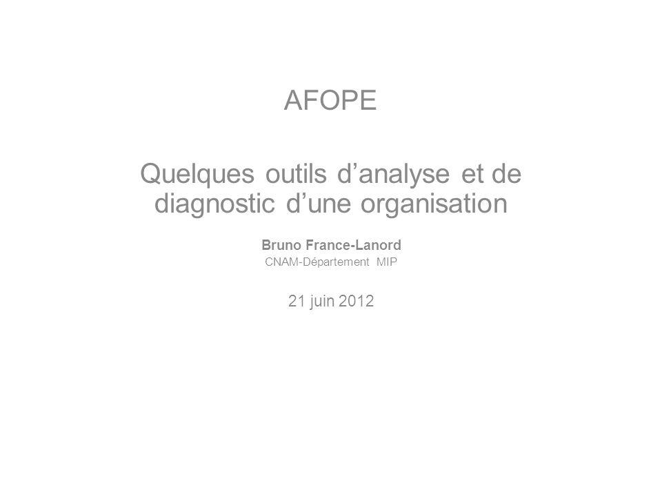 AFOPE Quelques outils d'analyse et de diagnostic d'une organisation Bruno France-Lanord CNAM-Département MIP 21 juin 2012