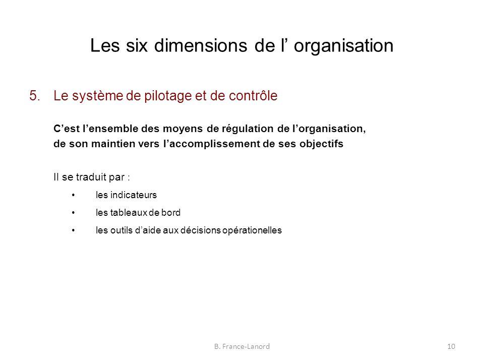 Les six dimensions de l' organisation 5.Le système de pilotage et de contrôle C'est l'ensemble des moyens de régulation de l'organisation, de son maintien vers l'accomplissement de ses objectifs Il se traduit par : les indicateurs les tableaux de bord les outils d'aide aux décisions opérationelles 10B.