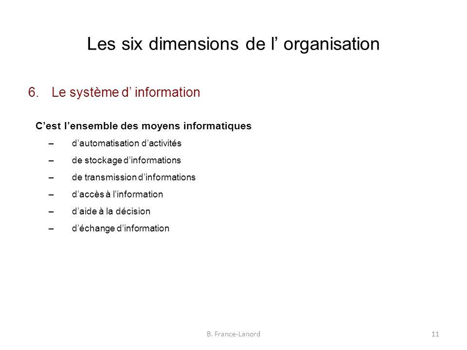 Les six dimensions de l' organisation 6.Le système d' information C'est l'ensemble des moyens informatiques –d'automatisation d'activités –de stockage d'informations –de transmission d'informations –d'accès à l'information –d'aide à la décision –d'échange d'information 11B.