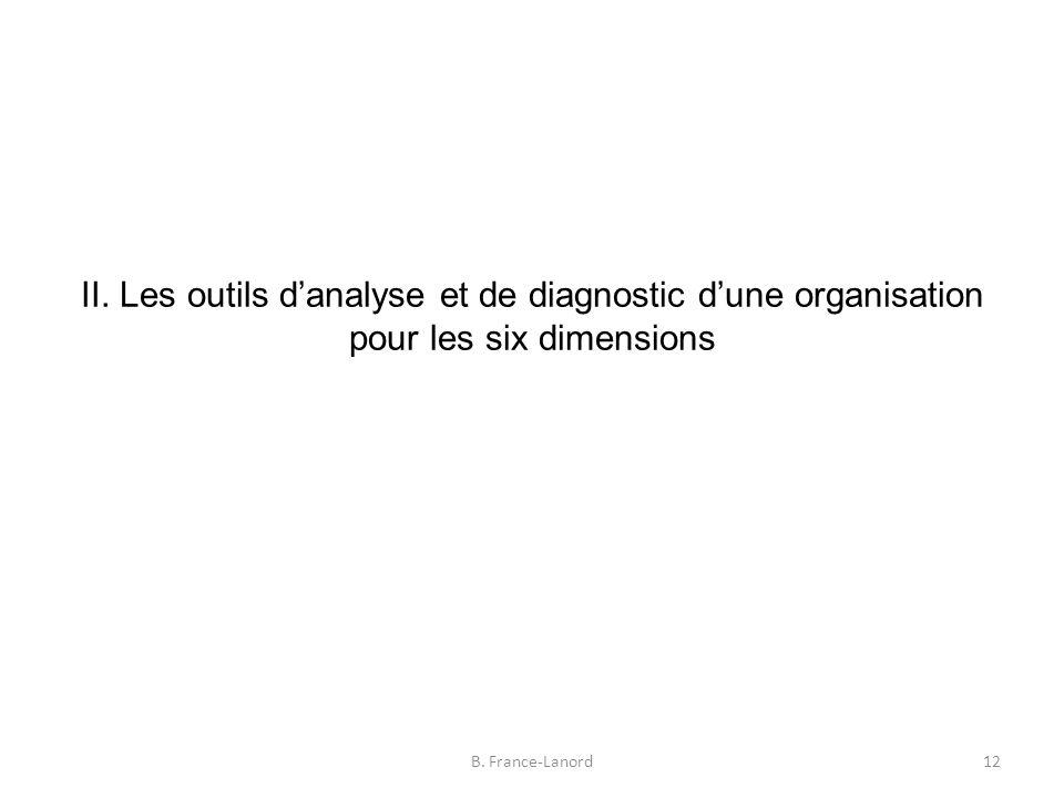 II.Les outils d'analyse et de diagnostic d'une organisation pour les six dimensions 12B.