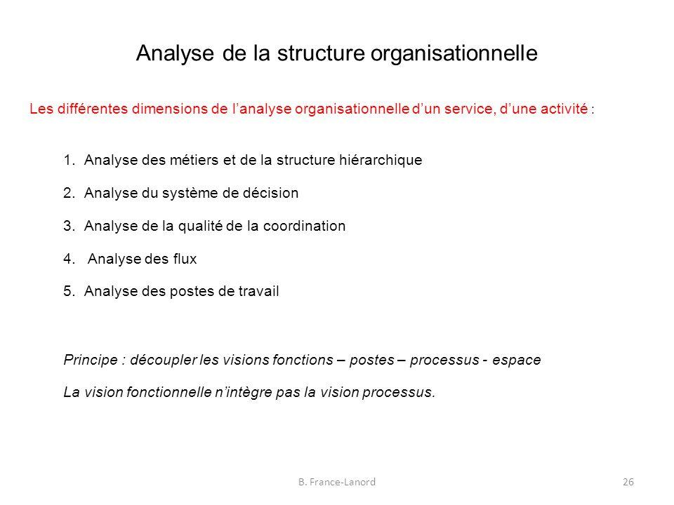 Analyse de la structure organisationnelle Les différentes dimensions de l'analyse organisationnelle d'un service, d'une activité : 1.