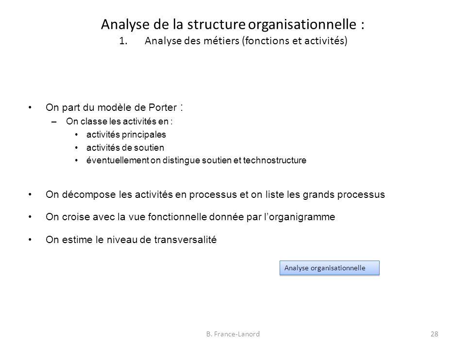 Analyse de la structure organisationnelle : 1.Analyse des métiers (fonctions et activités) 28B.
