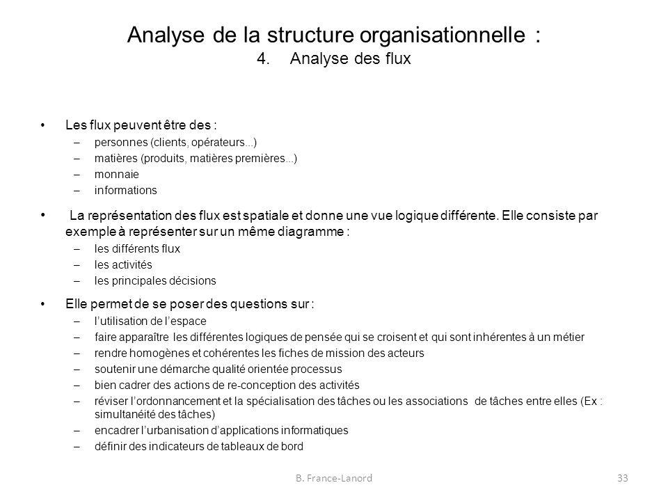 Analyse de la structure organisationnelle : 4.Analyse des flux 33B.