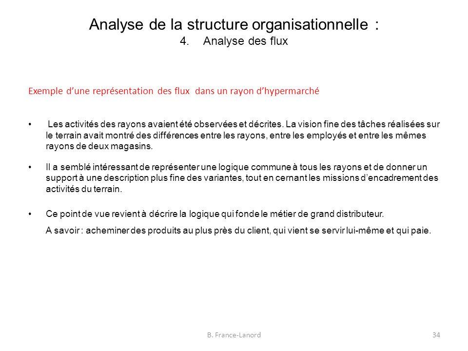 Analyse de la structure organisationnelle : 4.Analyse des flux 34B.
