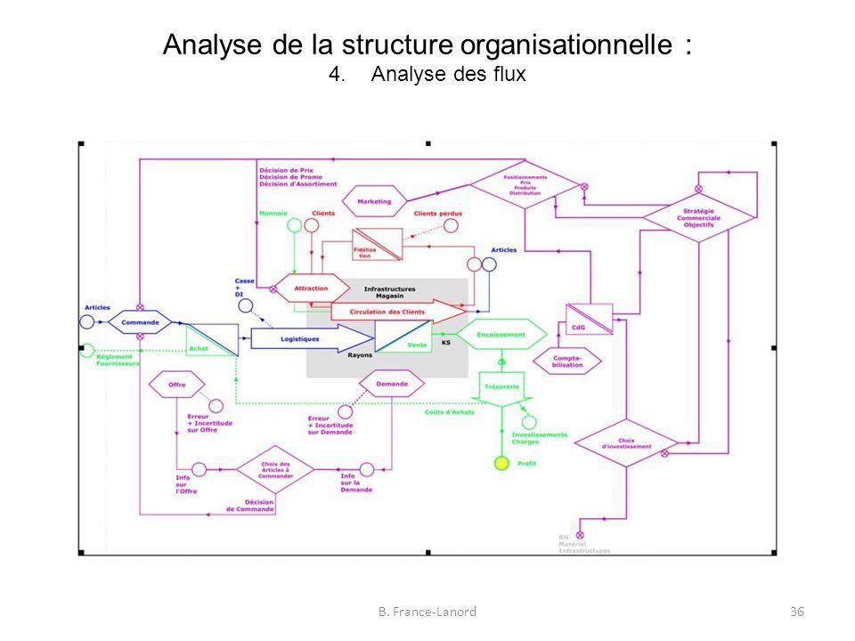 Analyse de la structure organisationnelle : 4.Analyse des flux 36B. France-Lanord