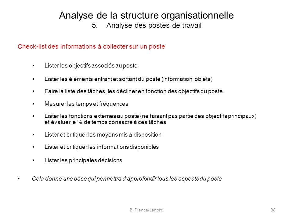 Analyse de la structure organisationnelle 5.Analyse des postes de travail 38B.