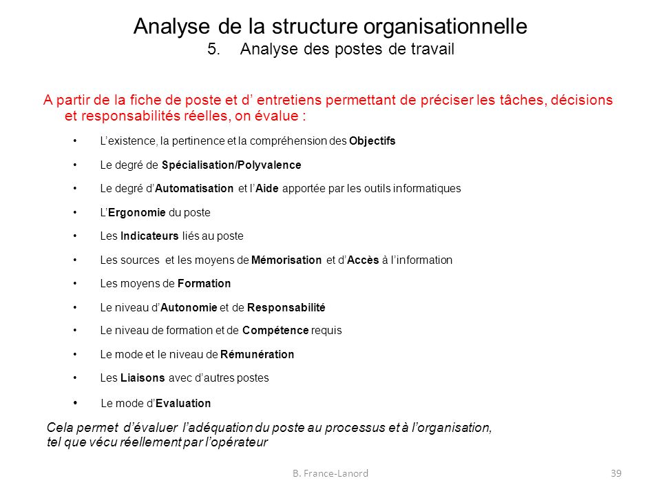 Analyse de la structure organisationnelle 5.Analyse des postes de travail 39B.
