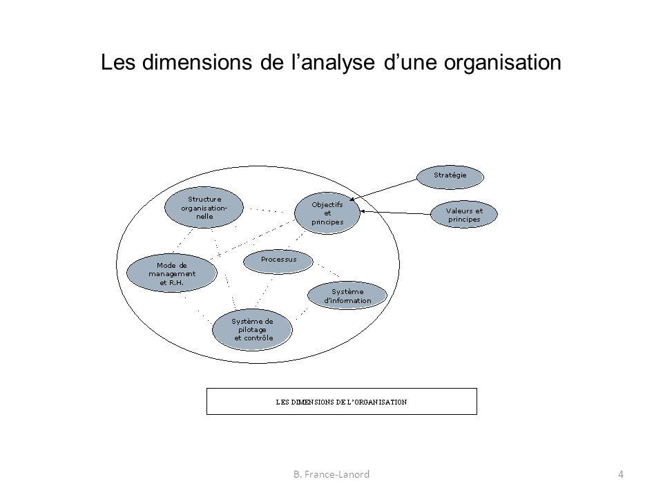 Analyse de la structure organisationnelle La question de l' adaptation stratégie-structure : les critères d'efficacité d'une organisation 3.