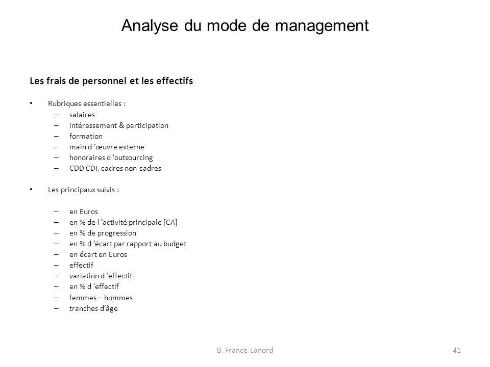 Analyse du mode de management 41B.