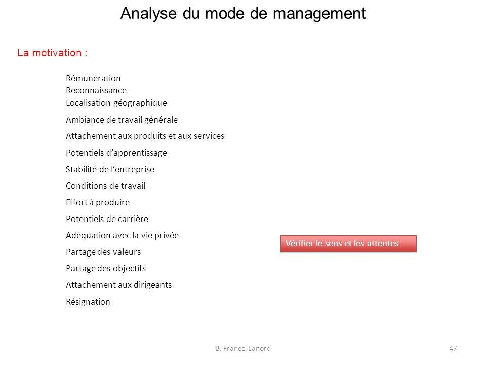 Analyse du mode de management 47B.