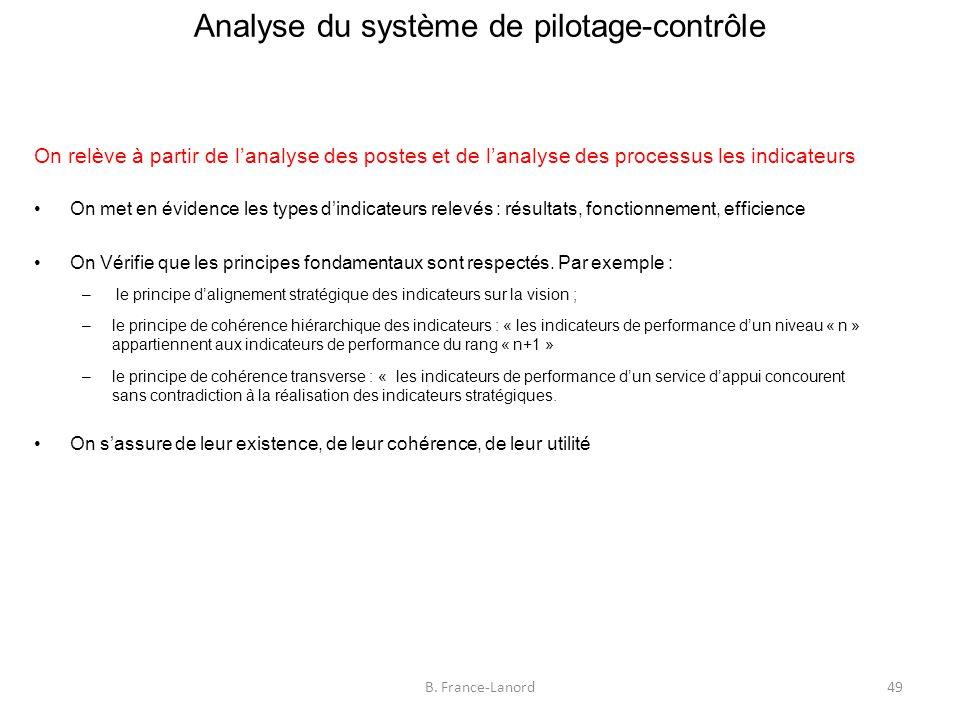 Analyse du système de pilotage-contrôle 49B.