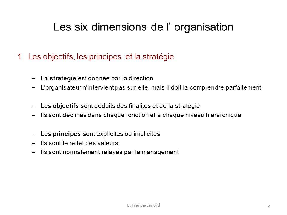 Les six dimensions de l' organisation 1.Les objectifs, les principes et la stratégie –La stratégie est donnée par la direction –L'organisateur n'intervient pas sur elle, mais il doit la comprendre parfaitement –Les objectifs sont déduits des finalités et de la stratégie –Ils sont déclinés dans chaque fonction et à chaque niveau hiérarchique –Les principes sont explicites ou implicites –Ils sont le reflet des valeurs –Ils sont normalement relayés par le management 5B.