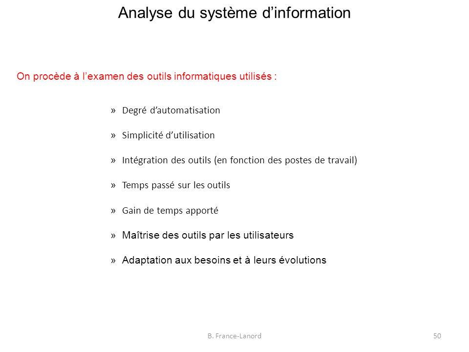 Analyse du système d'information 50B.