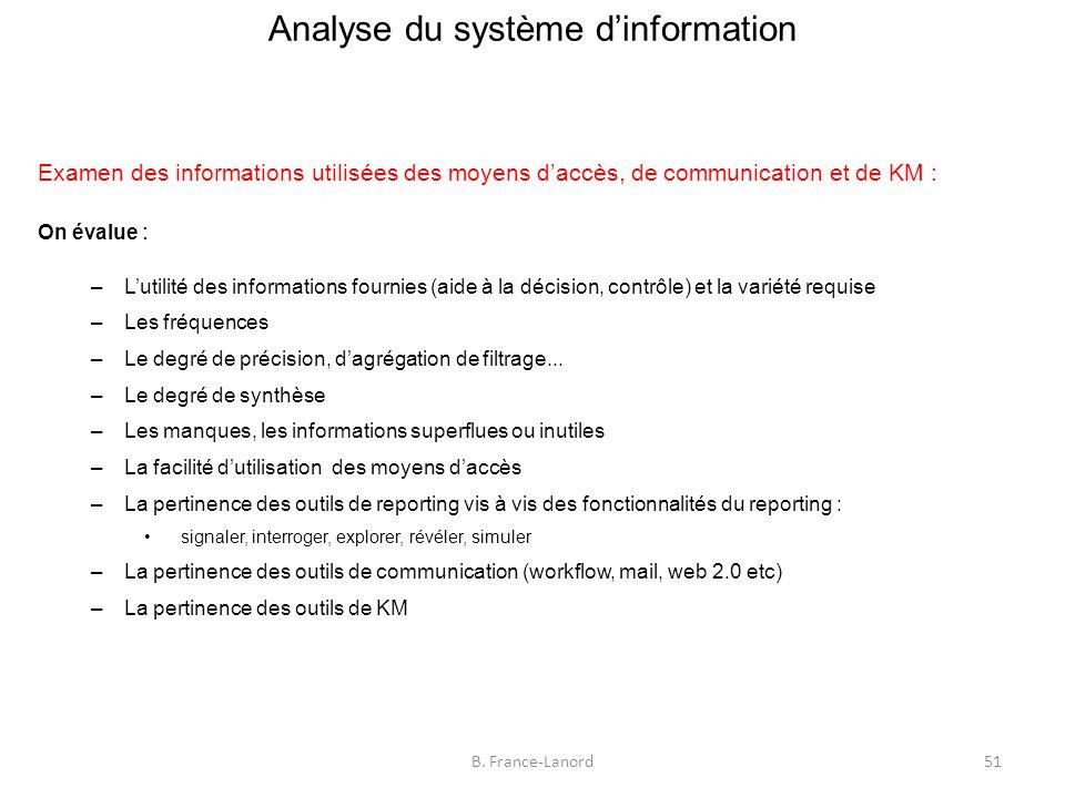 Analyse du système d'information 51B.
