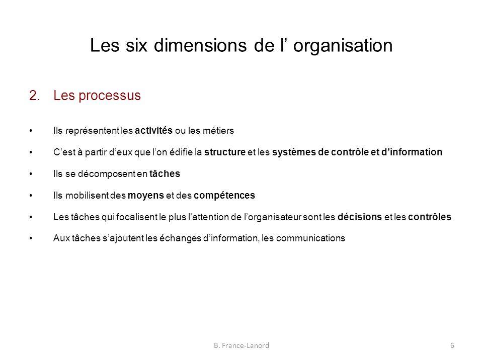 Les six dimensions de l' organisation 2.Les processus Ils représentent les activités ou les métiers C'est à partir d'eux que l'on édifie la structure et les systèmes de contrôle et d'information Ils se décomposent en tâches Ils mobilisent des moyens et des compétences Les tâches qui focalisent le plus l'attention de l'organisateur sont les décisions et les contrôles Aux tâches s'ajoutent les échanges d'information, les communications 6B.