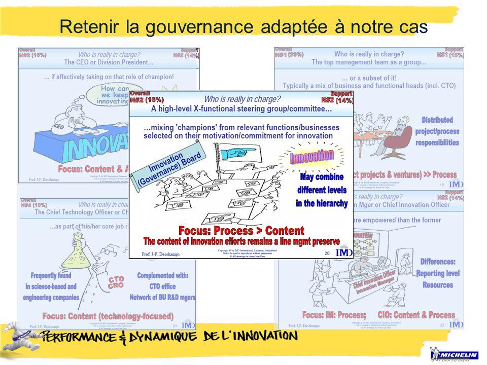 Retenir la gouvernance adaptée à notre cas