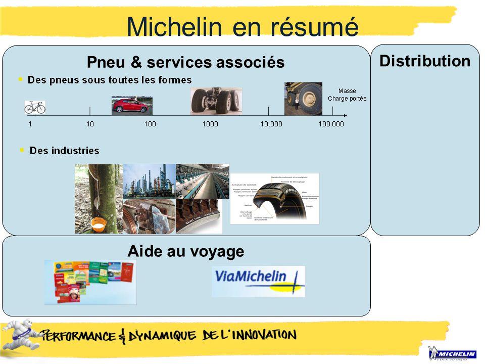 Michelin et l'innovation dans le passé 1895 : participation des frères Michelin à la course Paris – Bordeaux – Paris « Dans 10 ans, toutes les voitures à moteur seront équipées de pneumatiques »