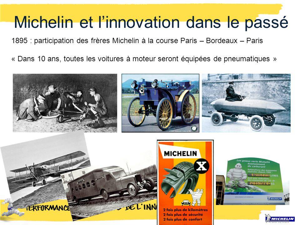 Michelin et l'innovation dans le passé 1895 : participation des frères Michelin à la course Paris – Bordeaux – Paris « Dans 10 ans, toutes les voiture