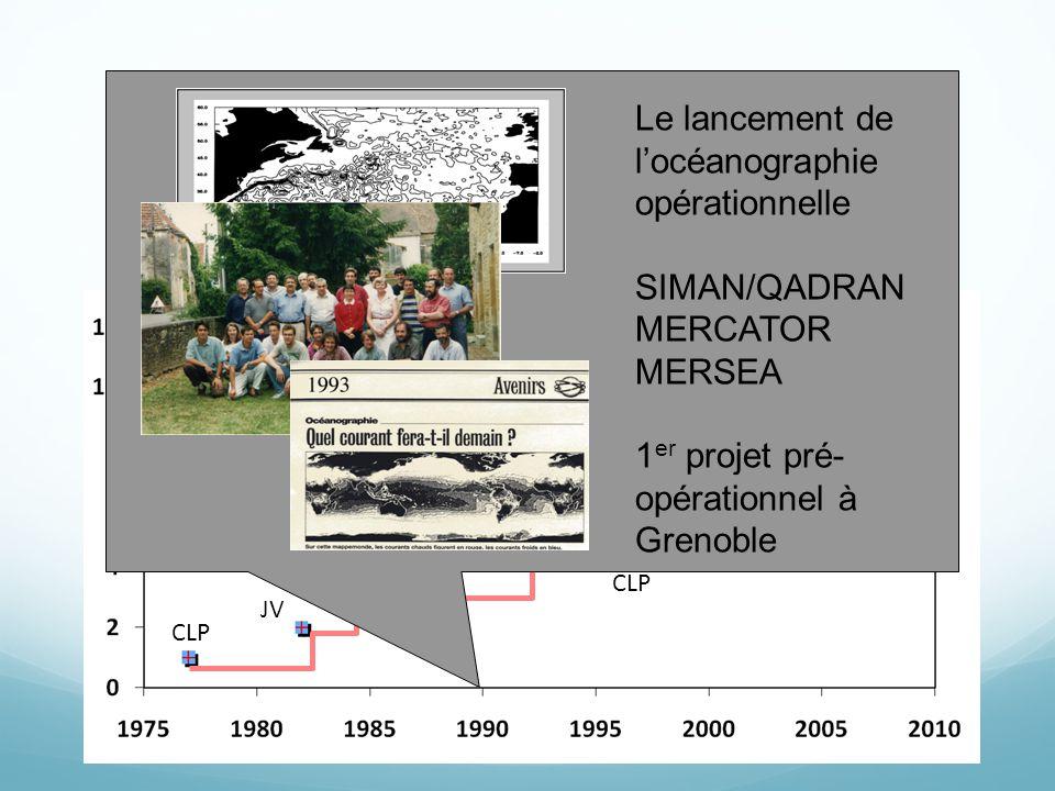 CLP JV BB JMM, JB PB CLP JMB, TP AW, EC JLS Le lancement de l'océanographie opérationnelle SIMAN/QADRAN MERCATOR MERSEA 1 er projet pré- opérationnel à Grenoble