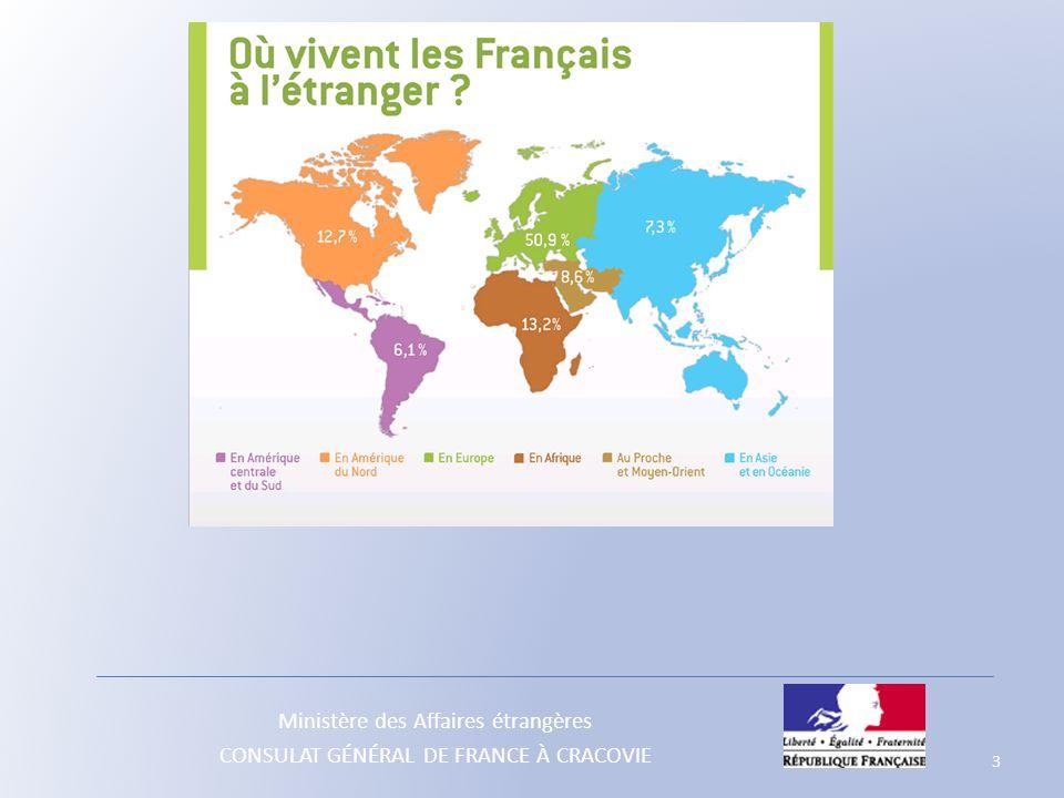 Ministère des Affaires étrangères CONSULAT GÉNÉRAL DE FRANCE À CRACOVIE 14 M.