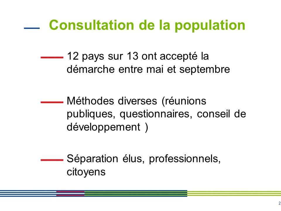 3 Résultats Forte implication des élus - contexte de réforme - la santé devient un enjeu fort Bonne participation aux réunions