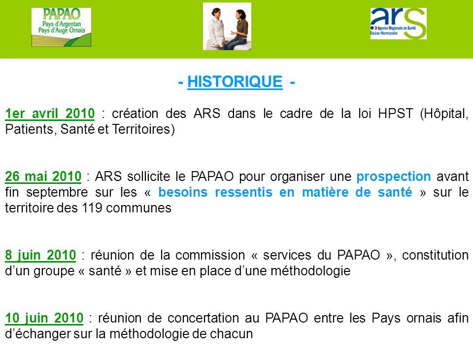 - HISTORIQUE - 1er avril 2010 : création des ARS dans le cadre de la loi HPST (Hôpital, Patients, Santé et Territoires) 26 mai 2010 : ARS sollicite le