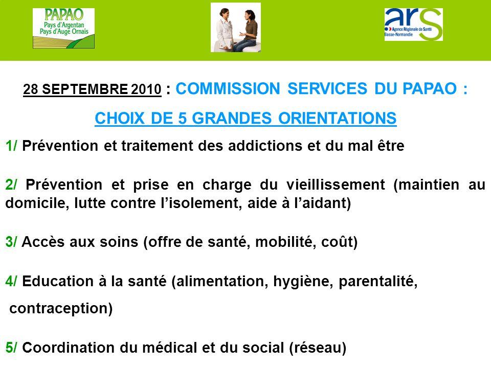 28 SEPTEMBRE 2010 : COMMISSION SERVICES DU PAPAO : CHOIX DE 5 GRANDES ORIENTATIONS 1/ Prévention et traitement des addictions et du mal être 2/ Préven