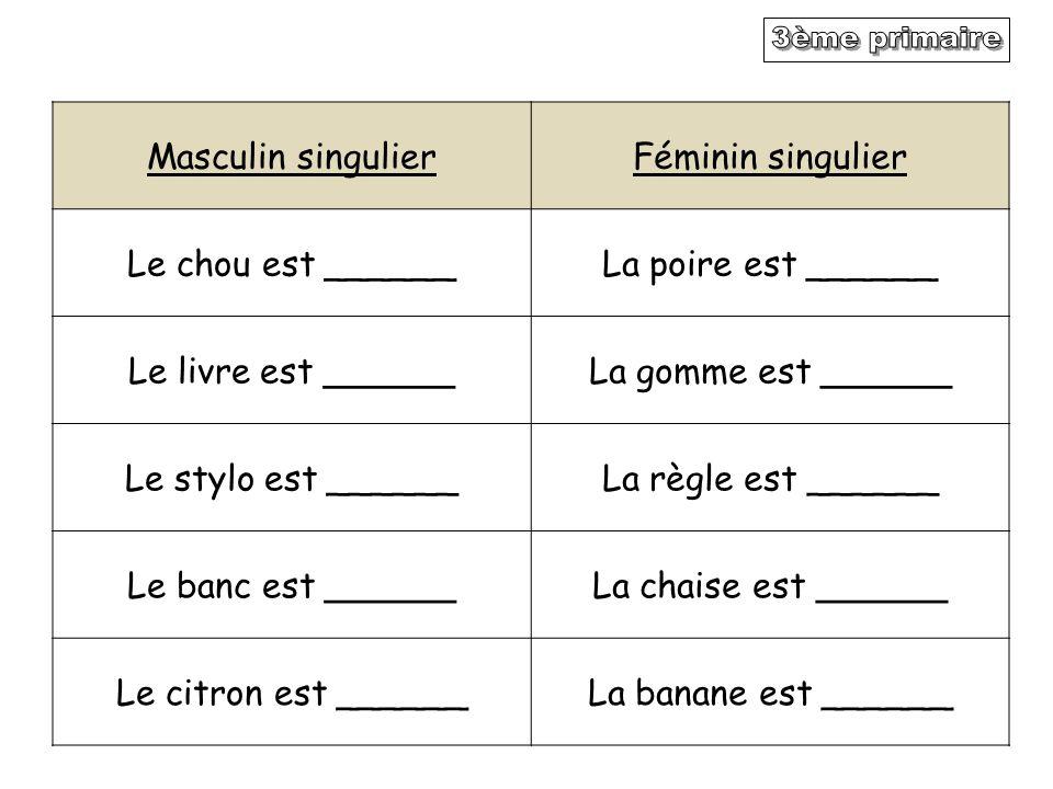 Masculin singulierFéminin singulier Le chou est ______La poire est ______ Le livre est ______La gomme est ______ Le stylo est ______La règle est _____