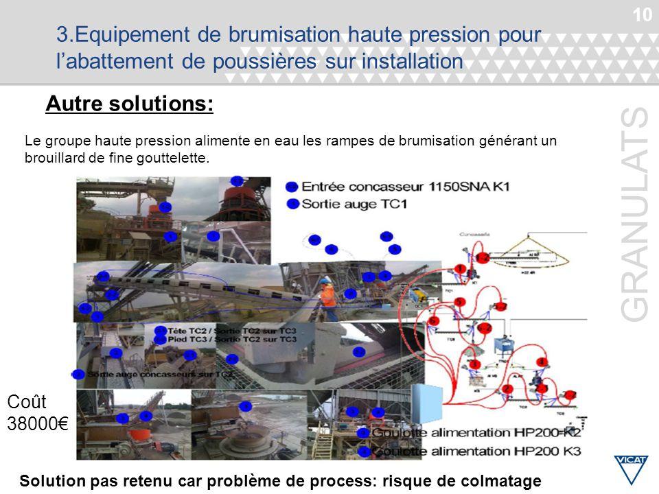 10 GRANULATS 3.Equipement de brumisation haute pression pour l'abattement de poussières sur installation Autre solutions: Solution pas retenu car prob