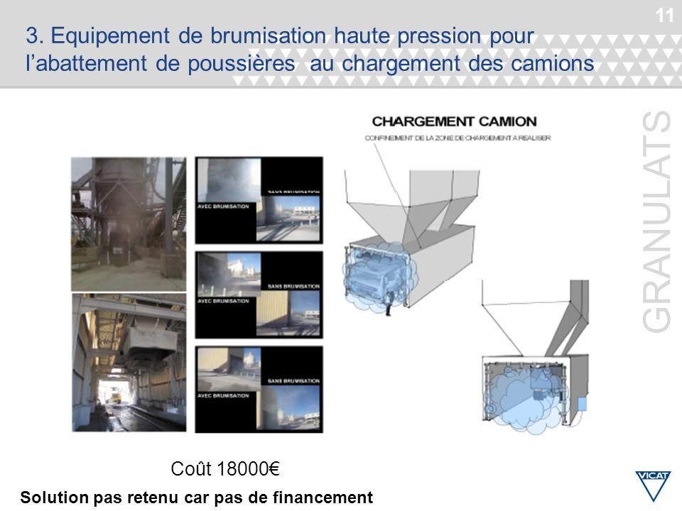 11 GRANULATS 3. Equipement de brumisation haute pression pour l'abattement de poussières au chargement des camions Coût 18000€ Solution pas retenu car