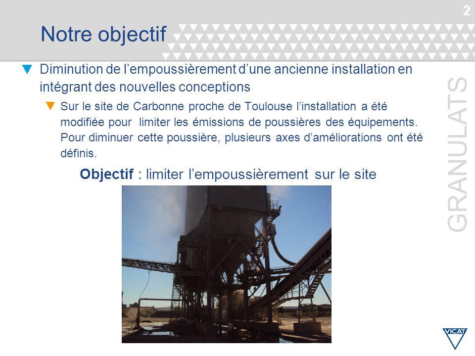 2 GRANULATS Notre objectif Diminution de l'empoussièrement d'une ancienne installation en intégrant des nouvelles conceptions Sur le site de Carbonne